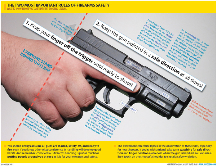 The-Two-Most-Important-Rules-of-Firearm-
