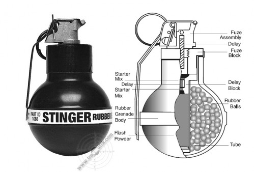 01. Травматическая граната «Stinger Rubber Ball Grenade».